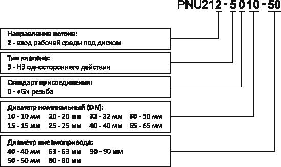 pnu212-obozn.png